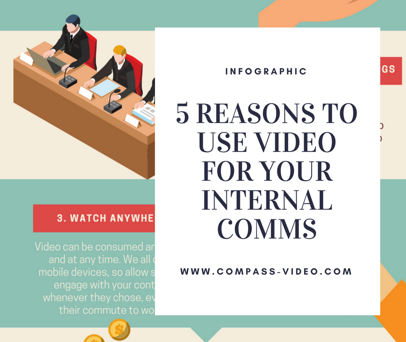 Infographic – 5 Reasons you should be using video for you internal communications